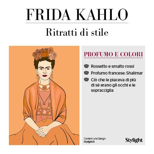 Frida Kahlo: 110 anni. L'infografica di Stylight