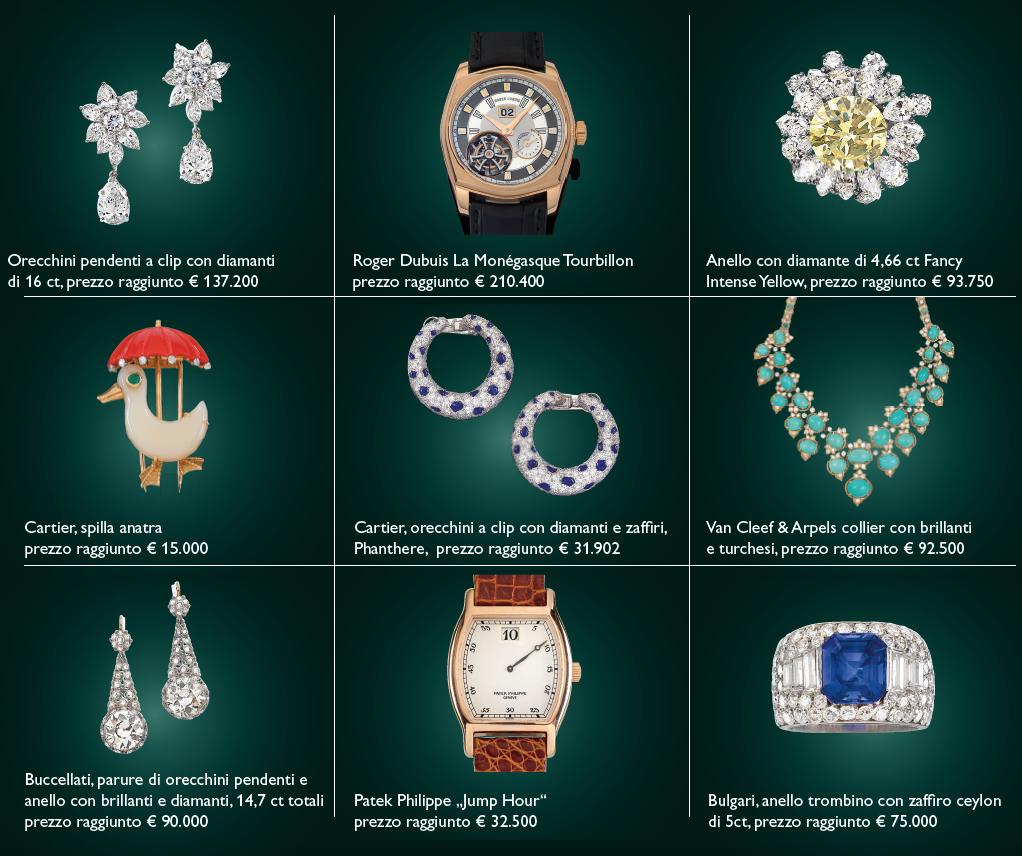 Valutazioni di gioielli e orologi da Dorotheum. Le date italiane