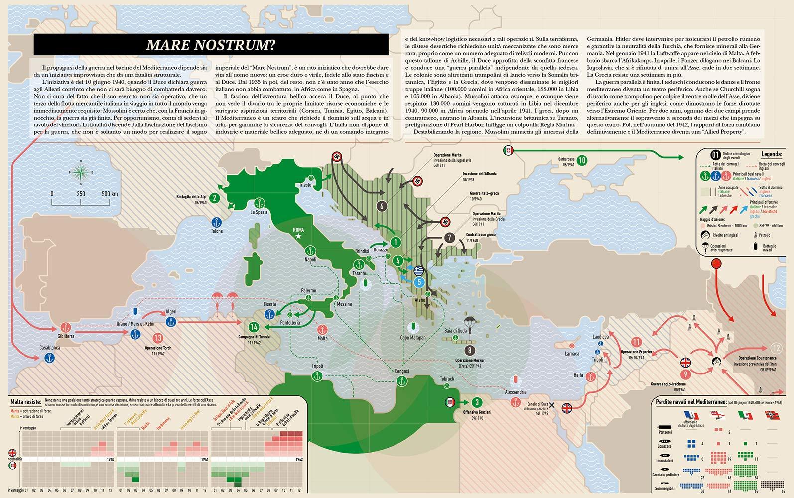 Infografica della Seconda guerra mondiale