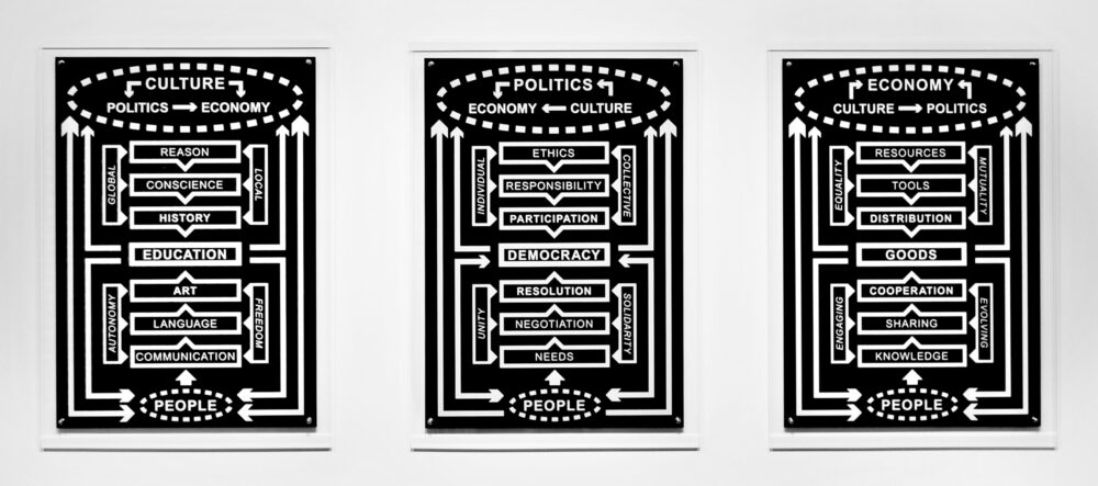 Open Society Structures, 2009 Serigrafie su due pannelli di plexiglass